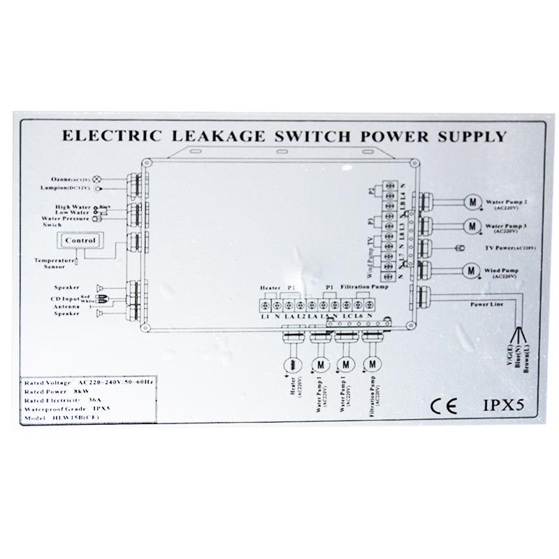 Control box + power supply HLW15B