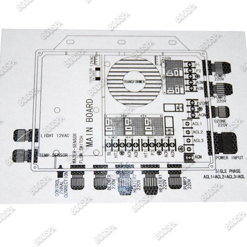 Pack de contrôle complet JNJ-8888