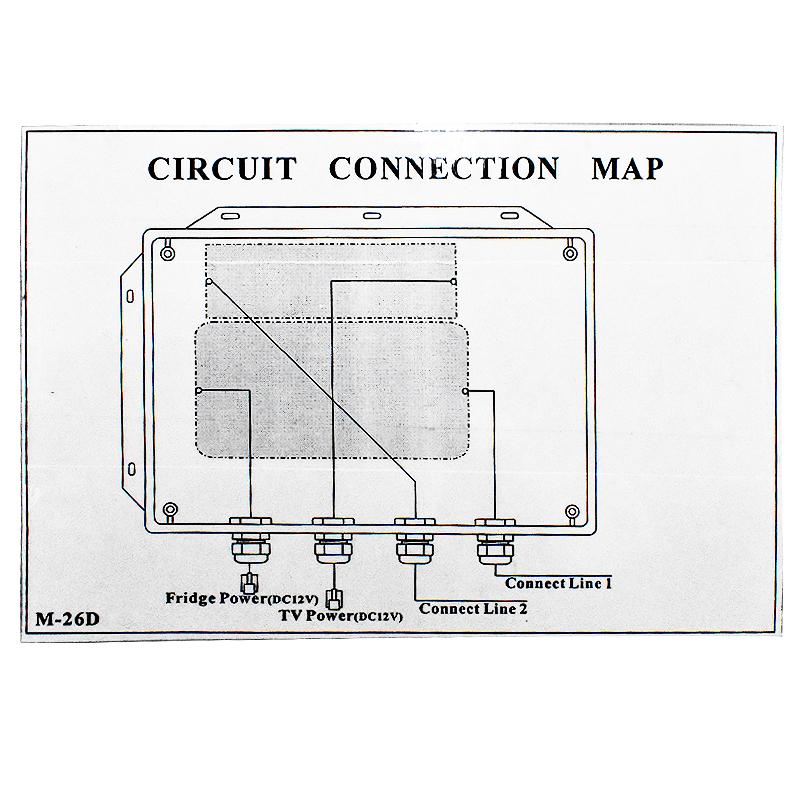 Boitier de contrôle + Boitier d'alimentation M26D
