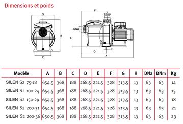Dimensions pompe SILEN S2 75 18M