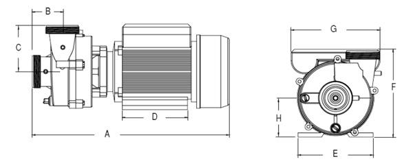 Dimensions pompe niagara