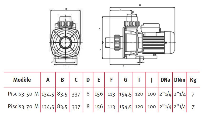 Dimensions pompe PISCIS3
