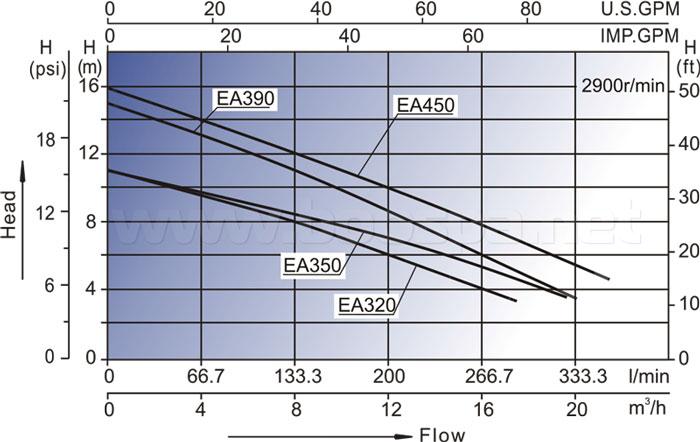 LX EA350 Boospa