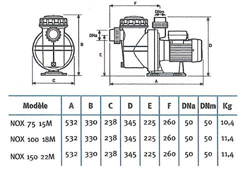 Dimensions pompe Nox 75