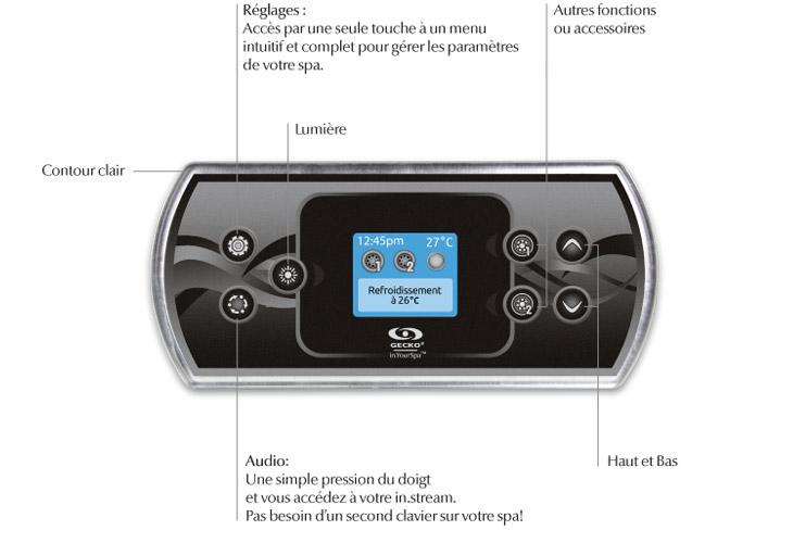 Schema du clavier IN.K-500