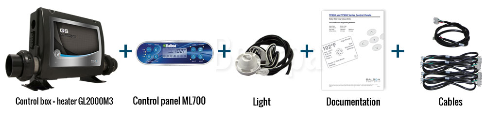 Retrofit Kit ML7000 + GL2000M3 Schema