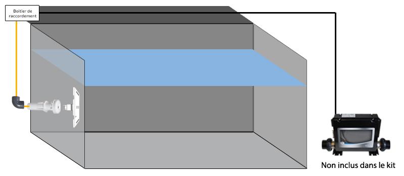 Schema de montage d'un kit d'éclairage pour spa béton