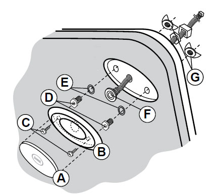 Schema de montage des appui-tête jacuzzi®