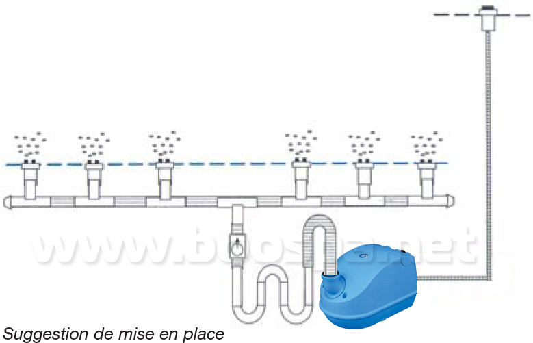 Kit pour fabriquer un spa bton pices dtaches spa boospa - Construire un jacuzzi en beton ...
