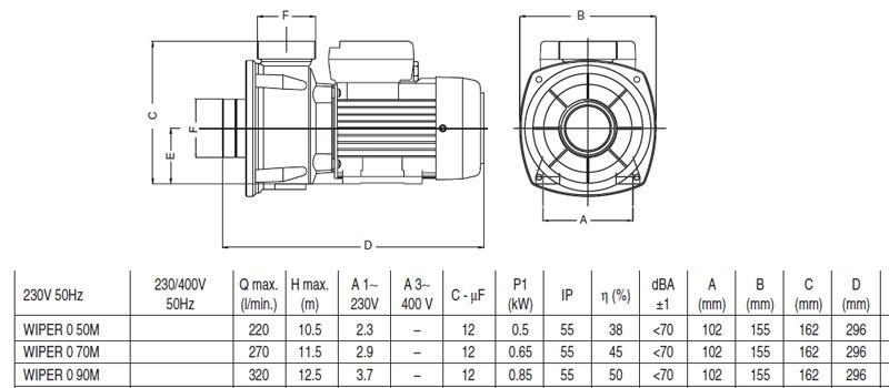 Dimensions WIPER0 M 4P